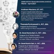 Hak Kekayaan Intelektual Dosen Itenas – Bulan Maret & April 2021